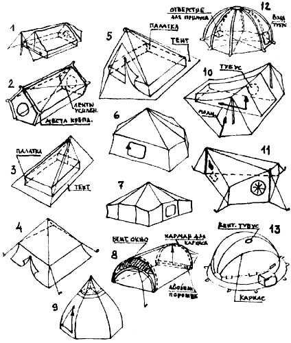 Пошить палатку своими руками 1107