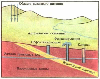 Схема Предкавказского