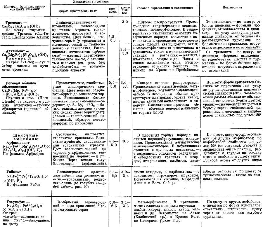 Свойства минералов 100 рублей 1947 года цена