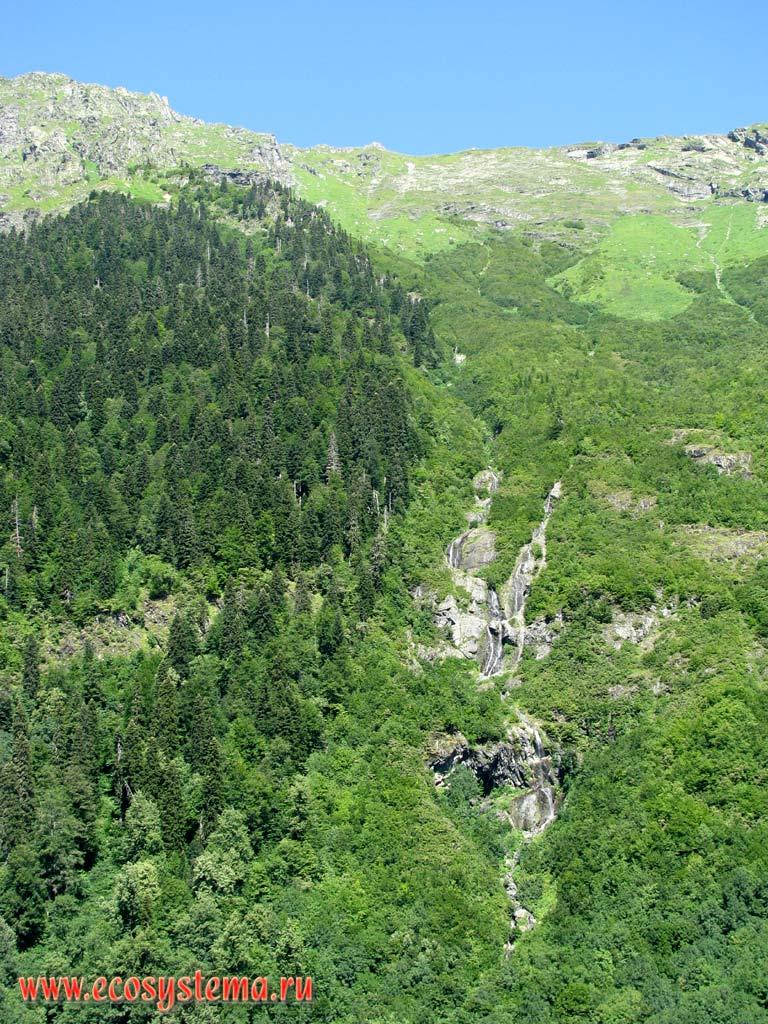 ...И РЕФЕРАТЫ ВЫСОТНАЯ ПОЯСНОСТЬ - часть вертикальной зональности природных явлений и Если в зоне тундр горы не могут...
